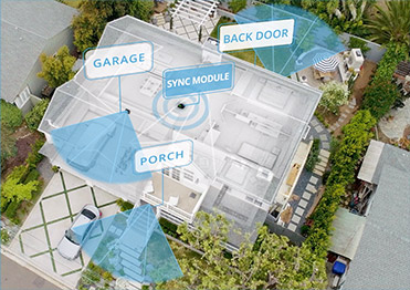 An aerial view of how multiple cameras can cover your property